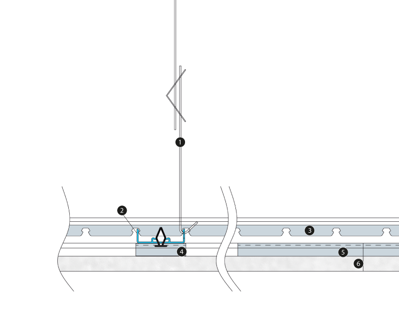 Capax ceiling suspension linear rib