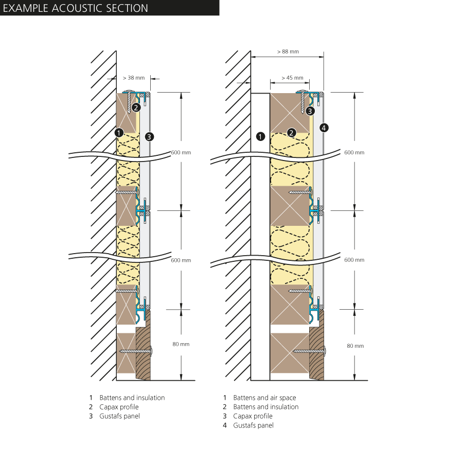 Panel System Installation Installation Guide For Wall
