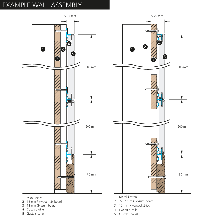 Panel System Installation Guide For Wall And Ceiling Schematic Engineering Diagram Please Note That The Fire Classification Perforated Panels Only Is Valid If Mineral Wool Insulation Used Behind Gustafs